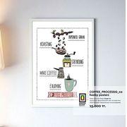 Дизайнерские постеры. Графический дизайн